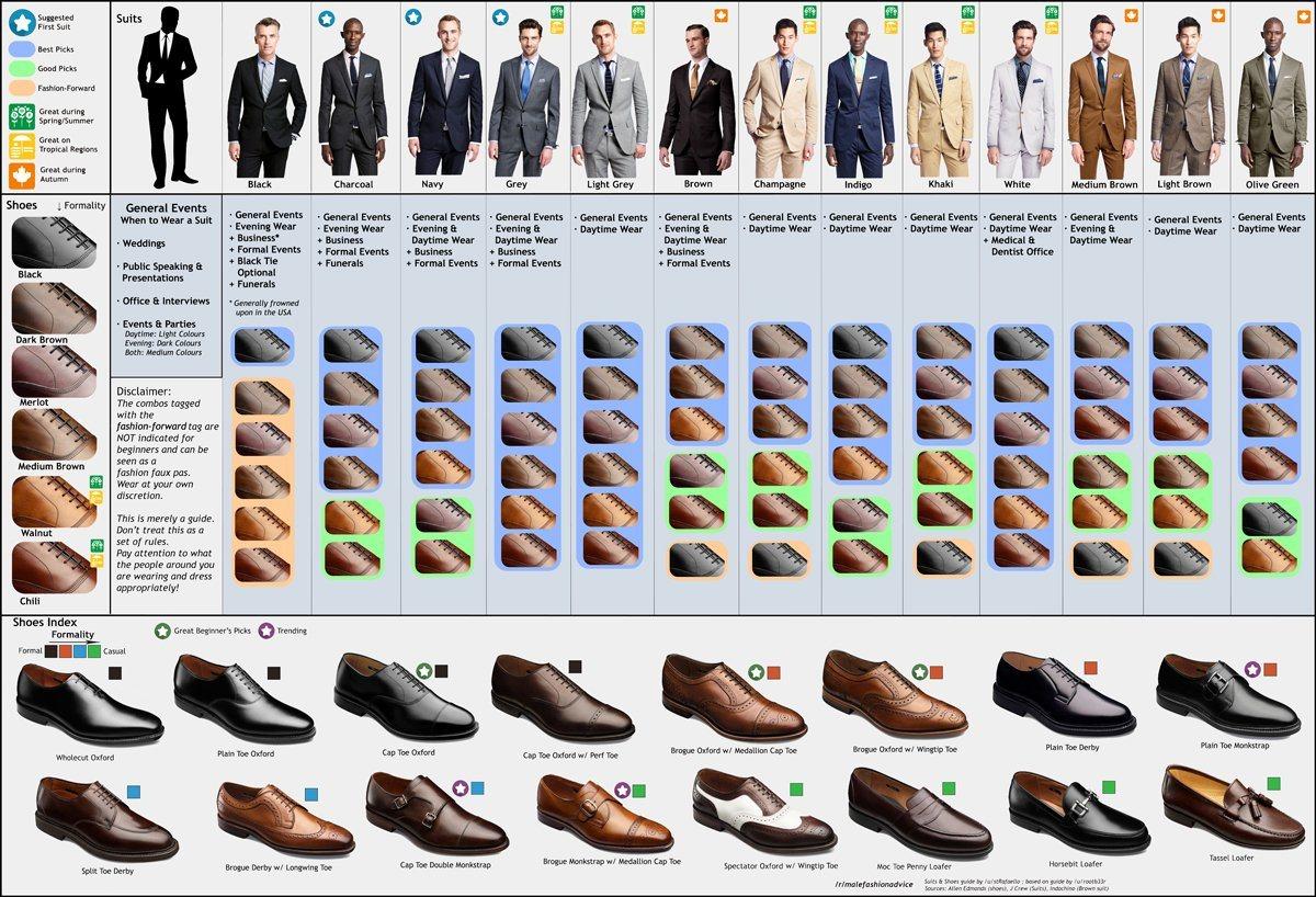 Blauer Anzug Schwarze Schuhe Socken Strenge Anzüge Foto Blog 2017