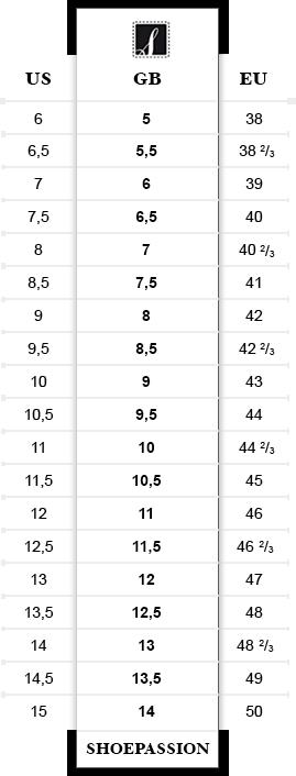 Schuhgrößen Tabelle